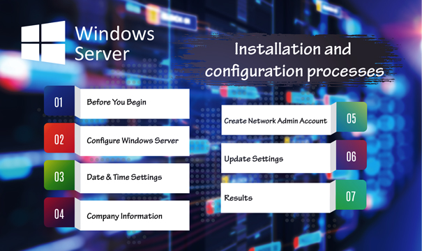 Installation et utilisation simple du Windows Server 2016 Essentials